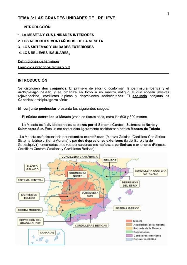TEMA 3: LAS GRANDES UNIDADES DEL RELIEVE INTRODUCCIÓN 1. LA MESETA Y SUS UNIDADES INTERIORES 2. LOS REBORDES MONTAÑOSOS DE...