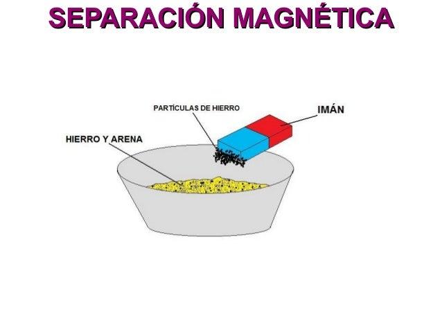 LA MATERIA Y SU DIVERSIDAD Tema 3 Fsica y Qumica 2 ESO