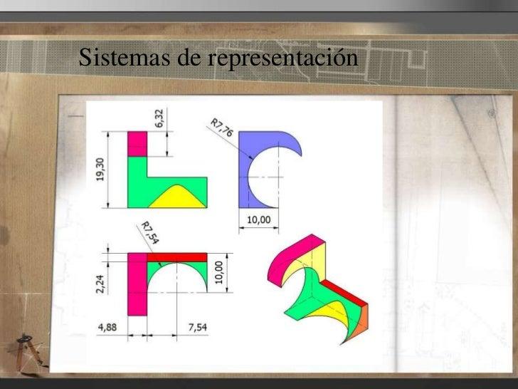 Tema 3 representación del espacio Slide 3