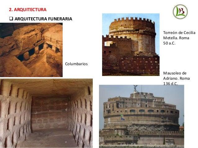 Arquitectura romana for Arquitectura funeraria