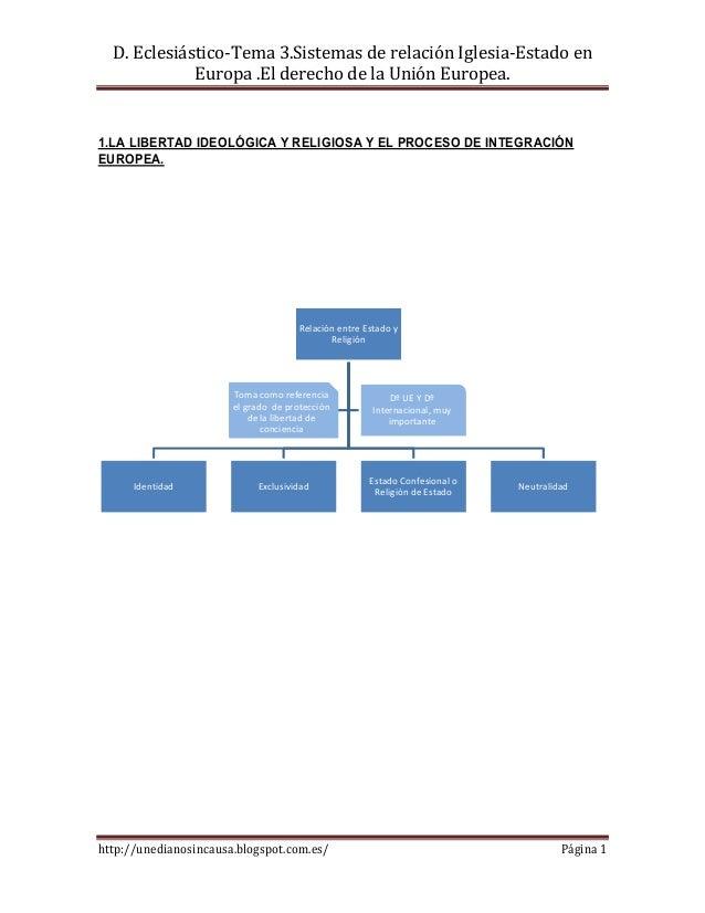D. Eclesiástico-Tema 3.Sistemas de relación Iglesia-Estado en             Europa .El derecho de la Unión Europea.1.LA LIBE...