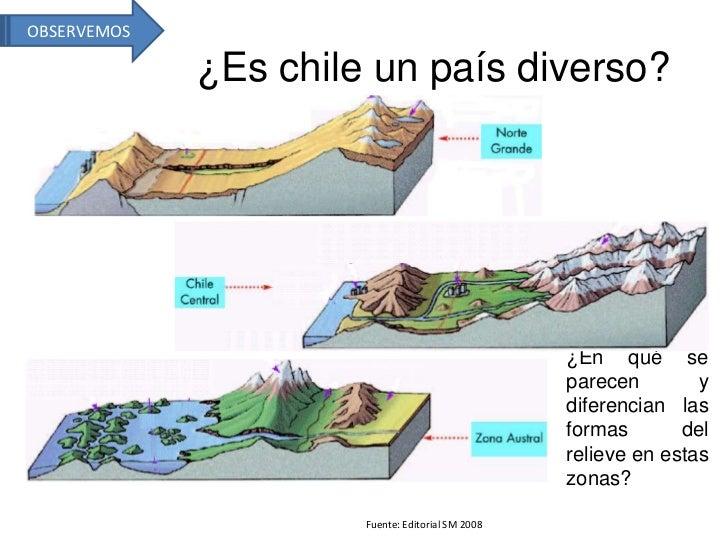 Tema 3 zonas geograficas de chile for Marmoles y granitos zona norte