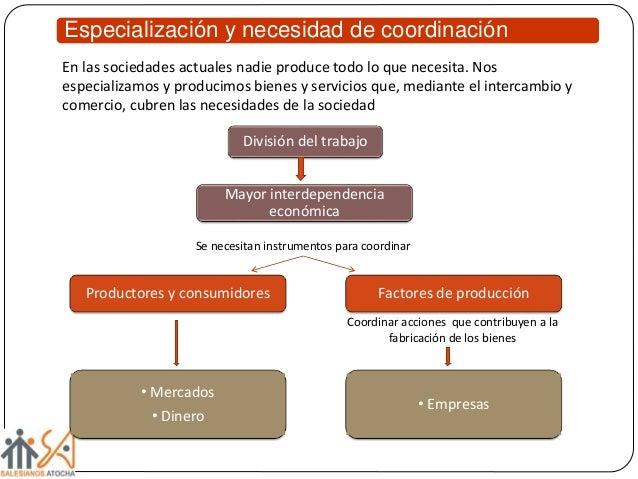 Tema 4. la empresa y sus funciones Slide 3