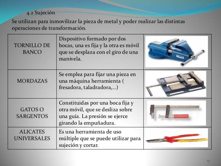 Tema 4 El Trabajo Con Los Metales