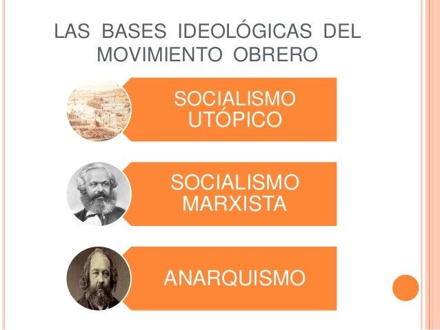 LAS BASES IDEOLÓGICAS DEL MOVIMIENTO OBRERO SOCIALISMO UTÓPICO SOCIALISMO MARXISTA ANARQUISMO