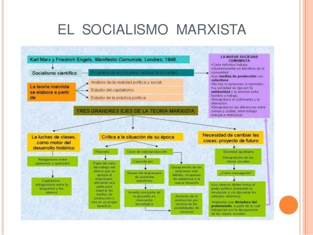 EL SOCIALISMO MARXISTA