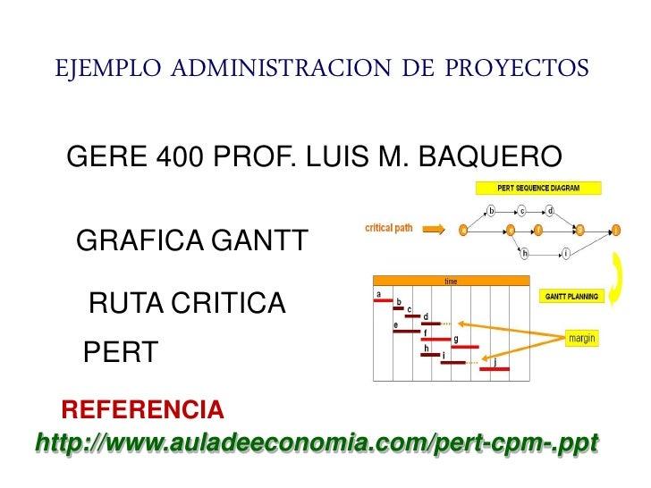 EJEMPLO ADMINISTRACION DE PROYECTOS  GERE 400 PROF. LUIS M. BAQUERO   GRAFICA GANTT    RUTA CRITICA   PERT  REFERENCIAhttp...