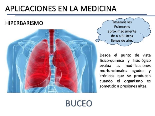 APLICACIONES EN LA MEDICINA HIPERBARISMO Tenemos los Pulmones aproximadamente de 4 a 6 Litros llenos de aire. Desde el pun...