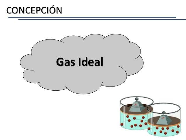 CONCEPCIÓN Gas Ideal