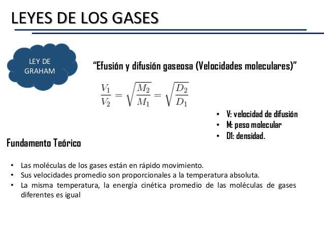 """LEYES DE LOS GASES LEY DE GRAHAM """"Efusión y difusión gaseosa (Velocidades moleculares)"""" Fundamento Teórico • Las moléculas..."""