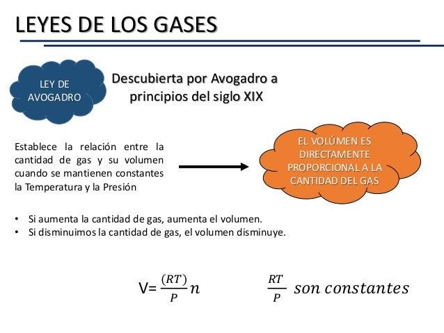 LEYES DE LOS GASES LEY DE AVOGADRO Descubierta por Avogadro a principios del siglo XIX Establece la relación entre la cant...