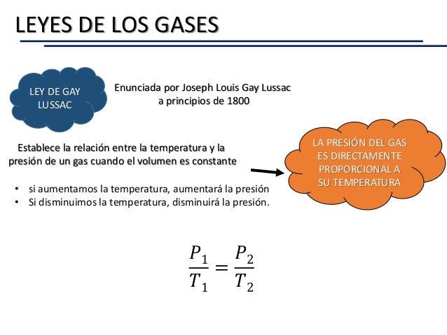 LEYES DE LOS GASES LEY DE GAY LUSSAC Enunciada por Joseph Louis Gay Lussac a principios de 1800 Establece la relación entr...