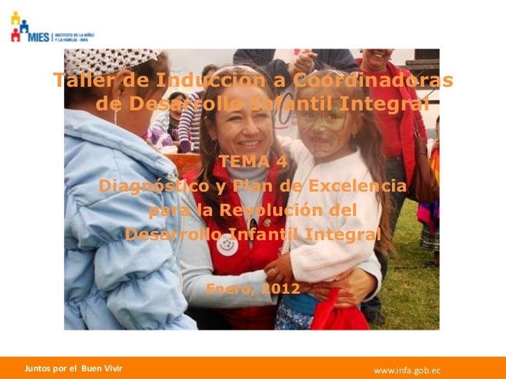 Taller de Inducción a Coordinadoras          de Desarrollo Infantil Integral                               TEMA 4         ...