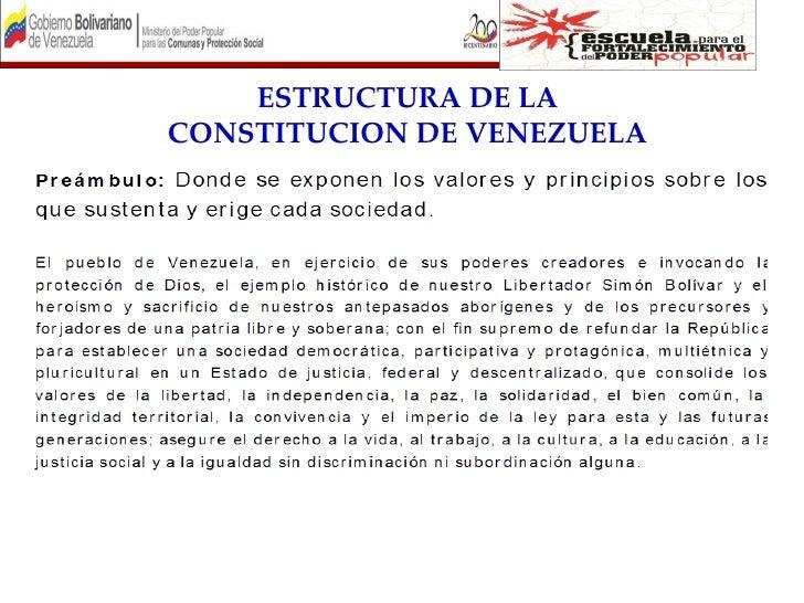 Tema 4 La Constitucion