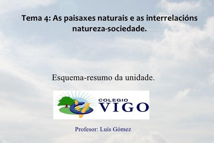Tema 4: As paisaxes naturais e as interrelacións natureza-sociedade. Esquema-resumo da unidade. Profesor: Luís Gómez