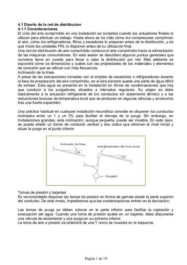 4.1 Diseño de la red de distribucion4.1.1 ConsideracionesEl ciclo del aire comprimido en una instalación se completa cuand...