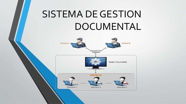 SISTEMA DE GESTION DOCUMENTAL