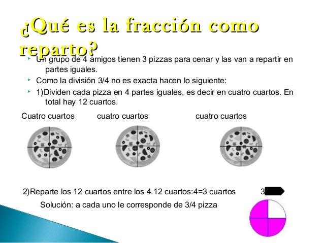 Repaso basico de fracciones for En 3 pizzas te olvido