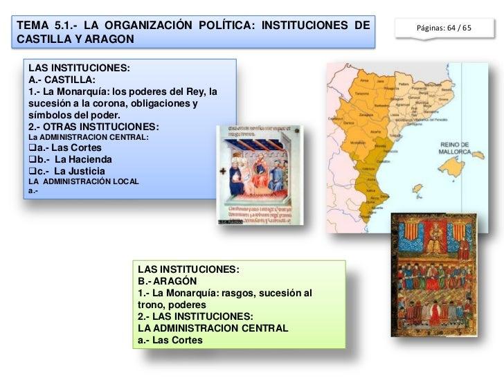 Tema5 1 La Organizacion Política Castilla Y Aragon Resumen Curso 201