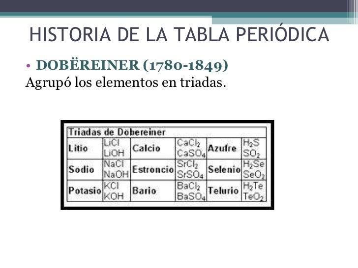 Tema 5 4 historia de la tabla peridica urtaz Image collections