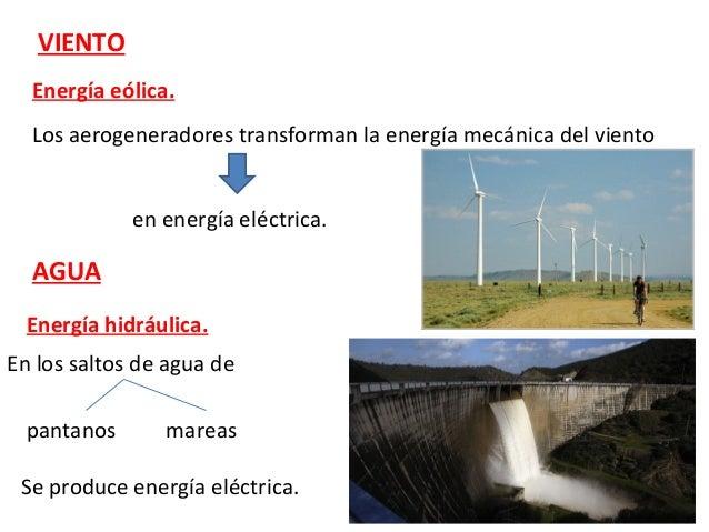 BIOMASA Energía química - Residuos orgánicos. - Restos de cosechas. - Excrementos de animales. Energía térmica o eléctrica...