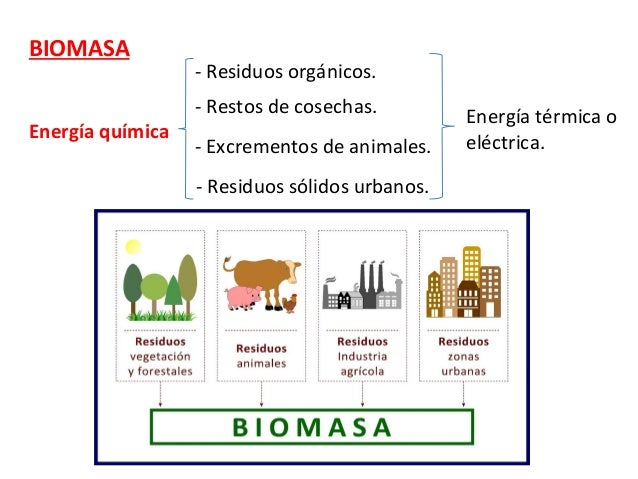 2.2. FUENTES DE ENERGÍA NO RENOVABLES. Son recursos naturales limitados, los consumimos de forma más rápida de la que se g...
