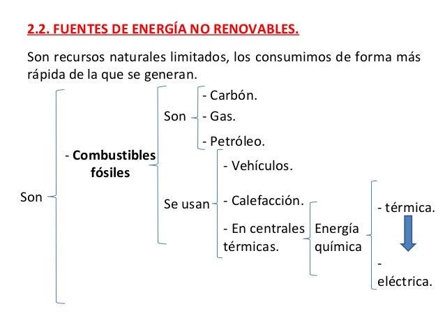 Son Uranio - Energía nuclear Se transforma - Energía térmica. Energía eléctrica.