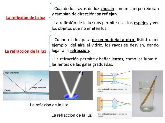 La reflexión de la luz La refracción de la luz - Cuando los rayos de luz chocan con un cuerpo rebotan y cambian de direcci...