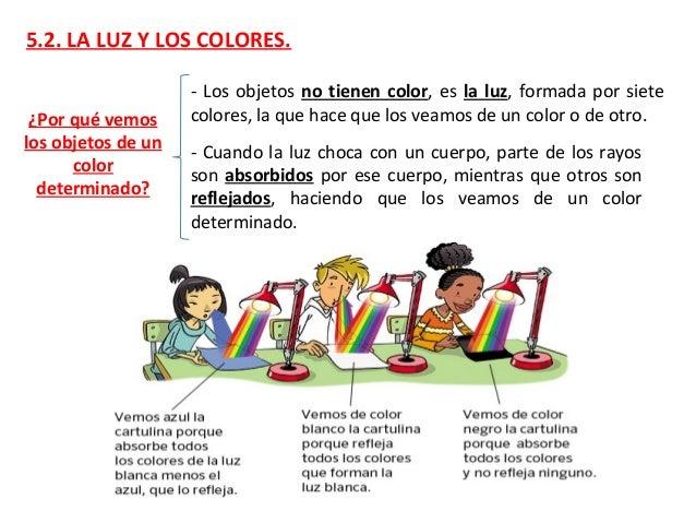 5.2. LA LUZ Y LOS COLORES. ¿Por qué vemos los objetos de un color determinado? - Los objetos no tienen color, es la luz, f...