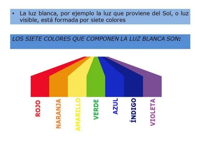 5.3. COMPORTAMIENTO DE LOS MATERIALES ANTE EL CALOR. * Cuando un cuerpo se calienta, aumenta su temperatura y, como consec...