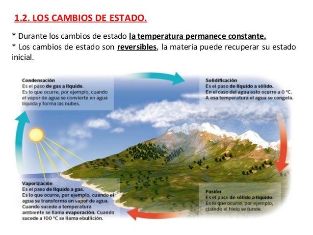 1.2. LOS CAMBIOS DE ESTADO. * Durante los cambios de estado la temperatura permanece constante. * Los cambios de estado so...
