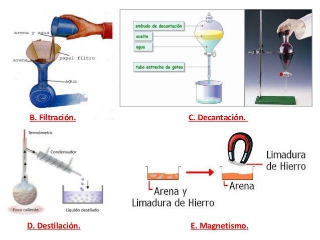B. Filtración. C. Decantación. D. Destilación. E. Magnetismo.