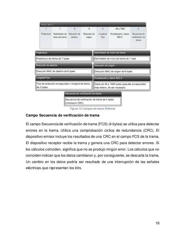 Investigación Ethernet