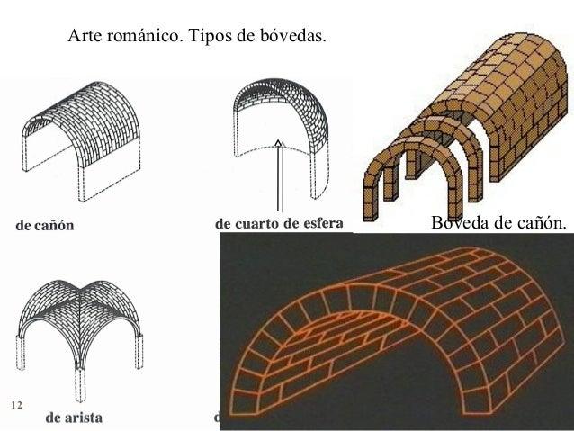 Tema 5 arquitectura rom nica for Tipos de arquitectura