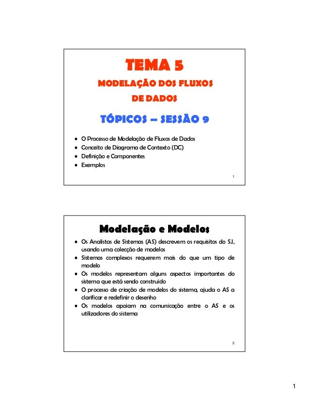 1 1 TÓPICOS – SESSÃO 9 • O Processo de Modelação de Fluxos de Dados • Conceito de Diagrama de Contexto (DC) • Definição e ...