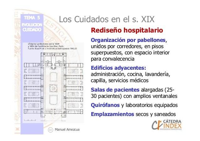 Los Cuidados en el s. XIX Rediseño hospitalario Organización por pabellones, unidos por corredores, en pisos superpuestos,...