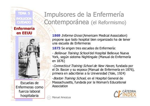 1869 Informe Gross (Americam Medical Association) propone que todo hospital bien organizado ha de tener una escuela de Enf...