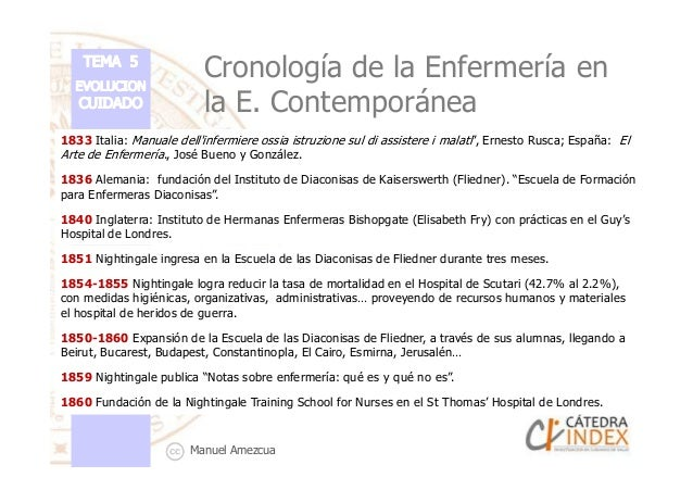 Cronología de la Enfermería en la E. Contemporánea 1833 Italia: Manuale dell'infermiere ossia istruzione sul di assistere ...