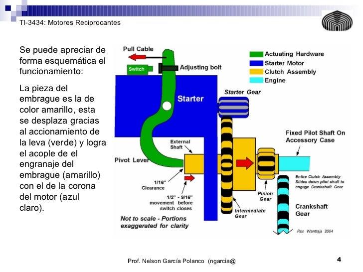 Tema5 Sistema de Arranque (Spanish)