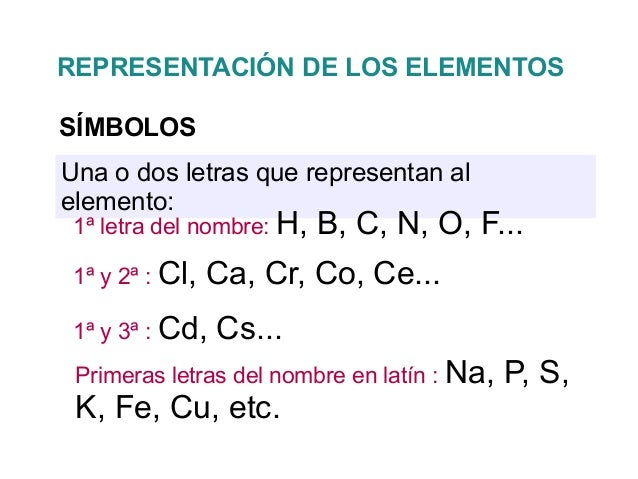 3 - Tabla Periodica Con Nombres Hd