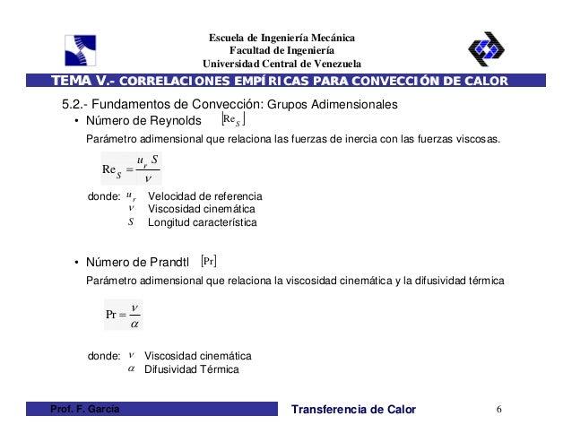 NUMERO DE PRANDTL EPUB