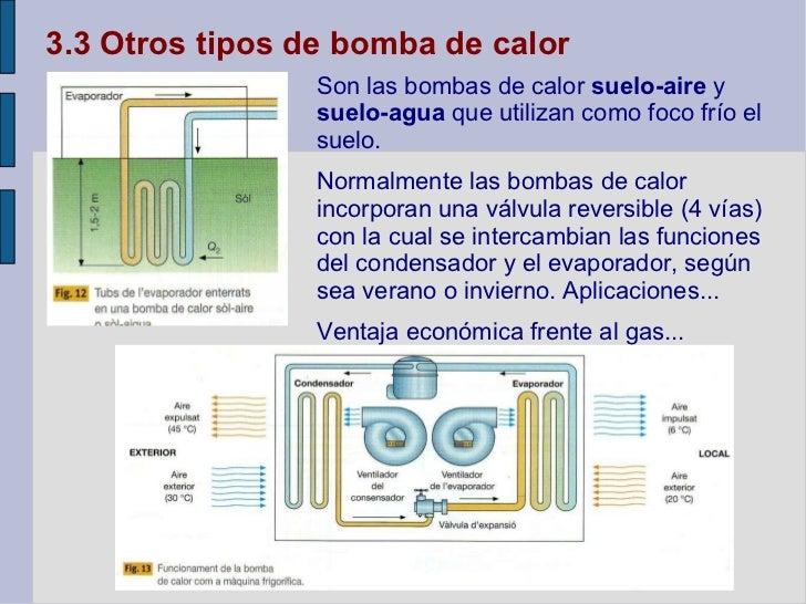 Kit Solar Portatil Barato Kit Solar Barato Portatil Con