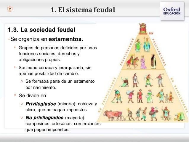 1. El sistema feudal1.3. La sociedad feudal–Se organiza en estamentos.– Haga clic para modificar el estilo de texto del pa...