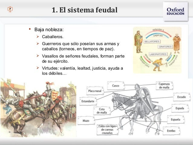 1. El sistema feudal          Baja nobleza:              Caballeros.– Haga clic Guerreros que sólo poseían sus armas y ...