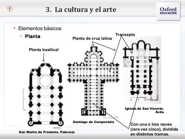 3. La cultura y el arte   Elementos básicos     o Planta                                               Transepto         ...