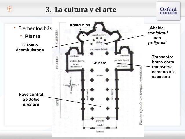 3. La cultura y el arte                             Absidiolos   Elementos básicos                                       ...