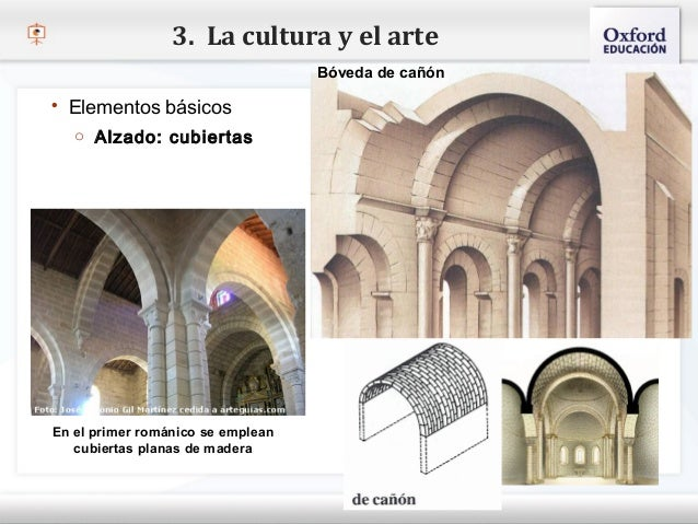 3. La cultura y el arte                                     Bóveda de cañón   Elementos básicos     o Alzado: cubiertas– ...