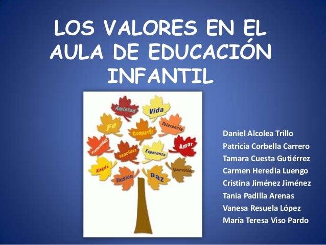 LOS VALORES EN ELAULA DE EDUCACIÓN    INFANTIL             Daniel Alcolea Trillo             Patricia Corbella Carrero    ...