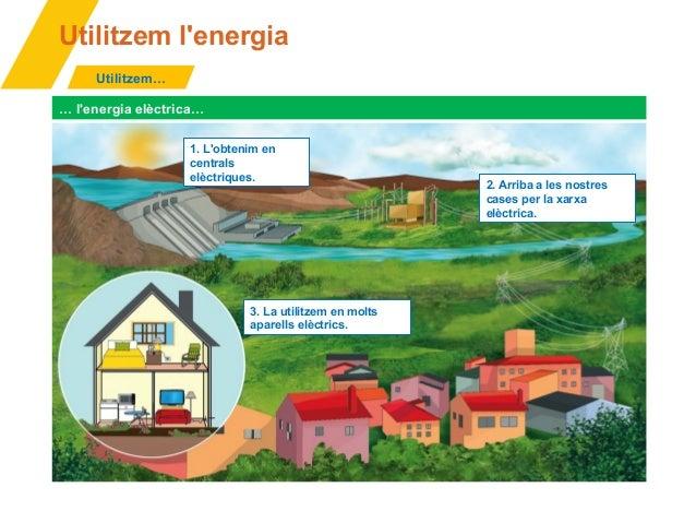 … l'energia dels combustibles: el petroli 1. S'extrau de les profunditats de la Terra en plataformes petrolíferes. Utilitz...