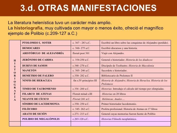 3.d. OTRAS MANIFESTACIONES La literatura helenística tuvo un carácter más amplio.  La  historiografía , muy cultivada con ...